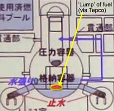fuellump