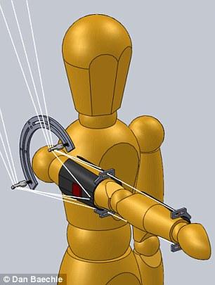 El EjéRcito De Eeuu Creará Un Brazo RobóTico Para Sus Soldados
