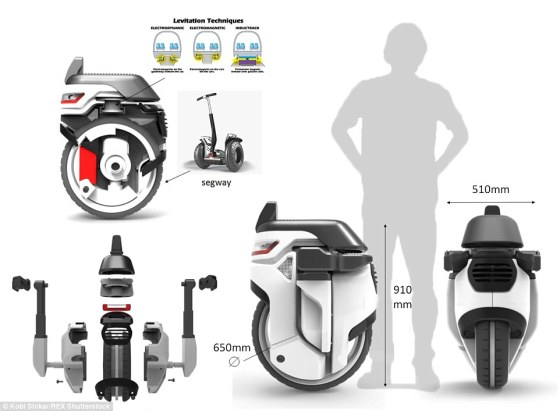 2B8BA2FF00000578-3205933-Mr_Shikar_says_the_robots_would_be_able_to_balance_using_a_simil-a-27_1440156755173