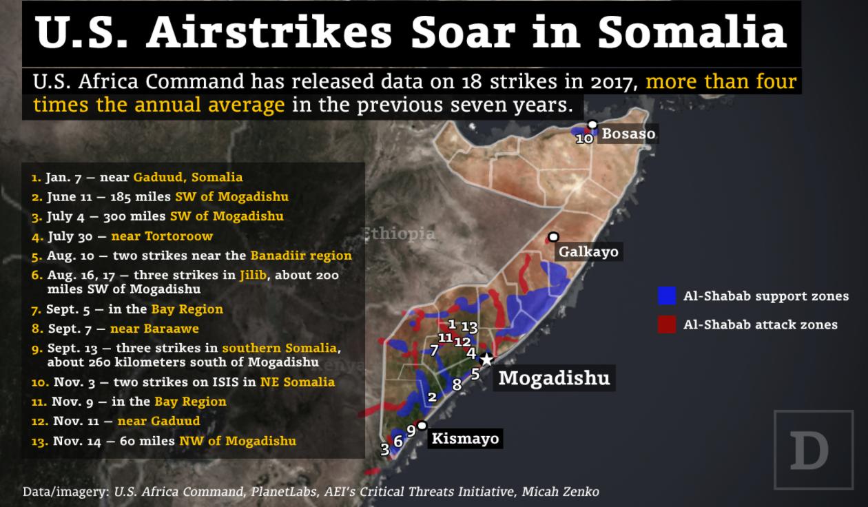 EL PRESIDENTE TRUMP MULTIPLICA LOS ATAQUES DE DRONES EN SOMALIA